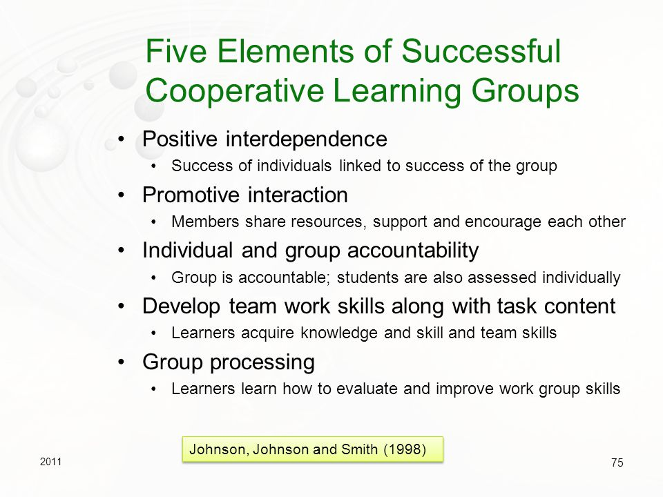 Five Elements of Successful Cooperative Learning Groups