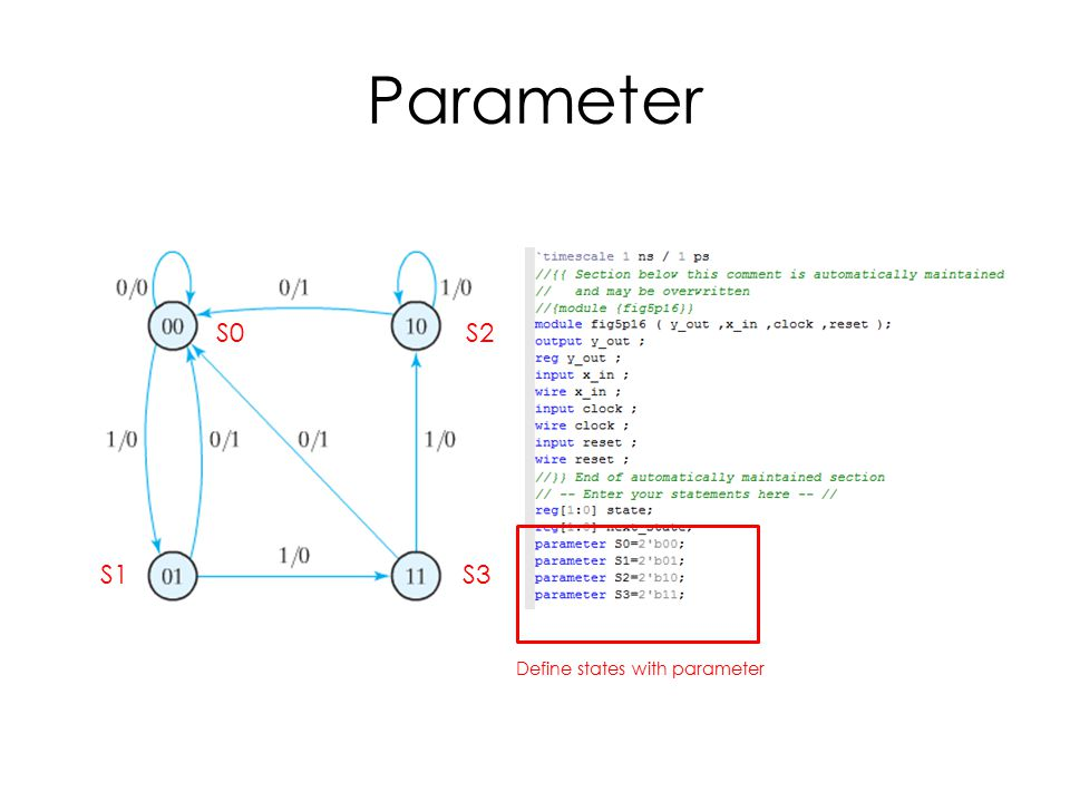 Parameter S0 S2 S1 S3 Define states with parameter