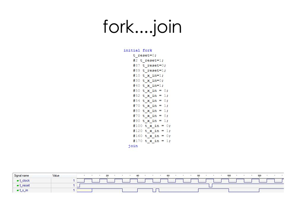 fork....join