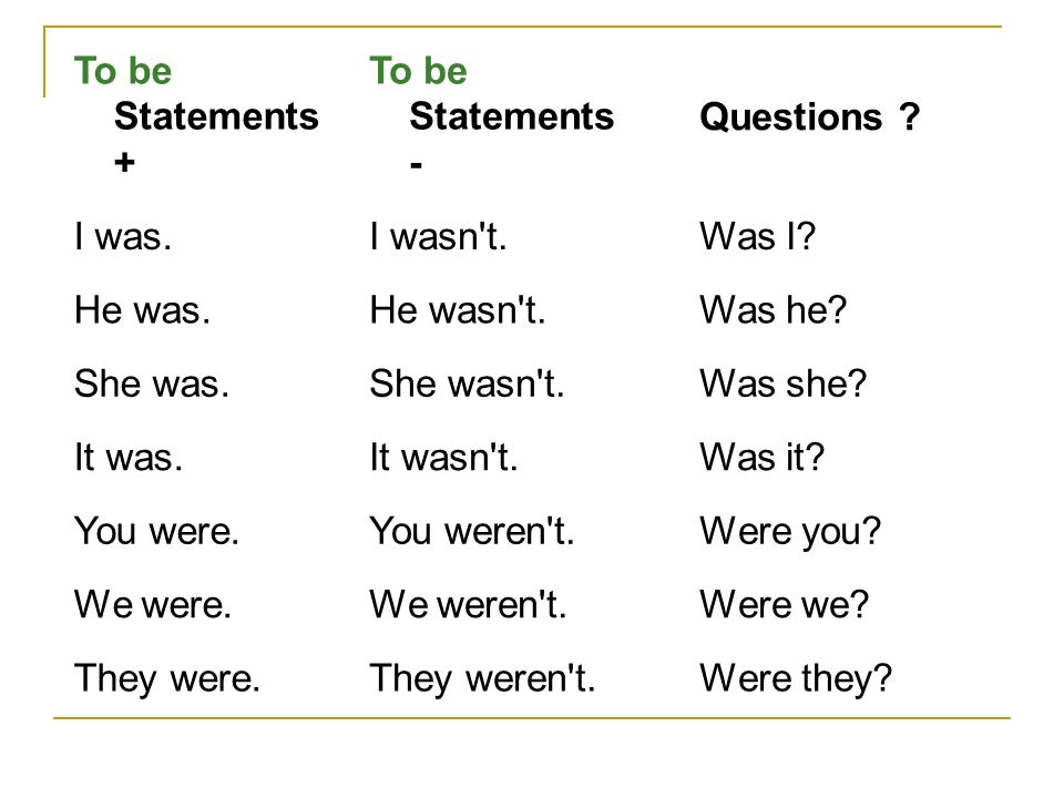 To be Statements + To be Statements - Questions I was. I wasn t. Was I He was. He wasn t. Was he