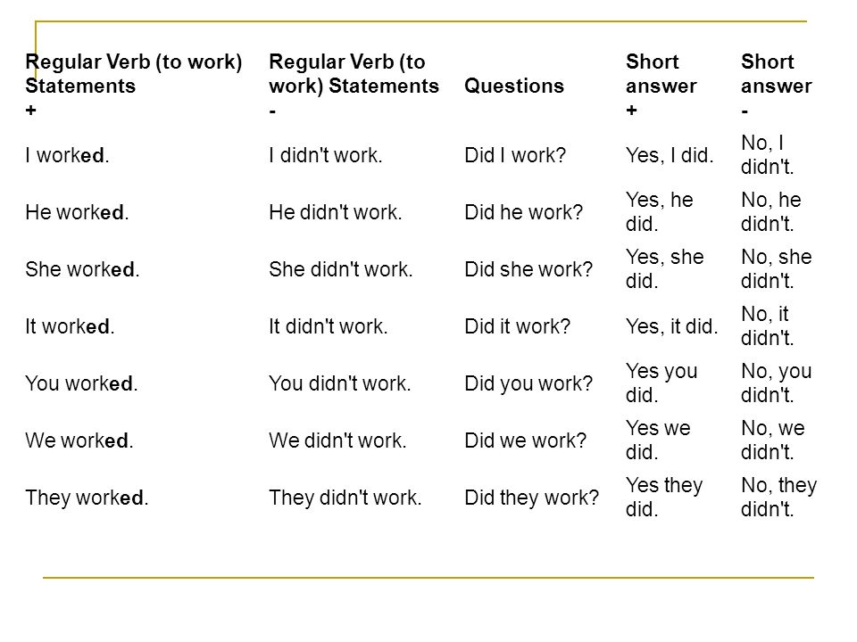 Regular Verb (to work) Statements +
