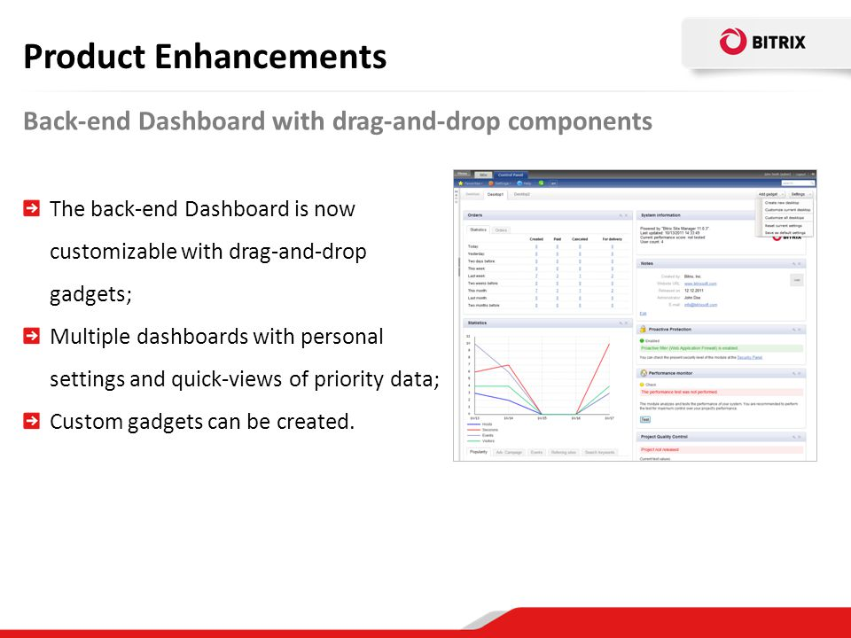 Product Enhancements Back-end Dashboard with drag-and-drop components