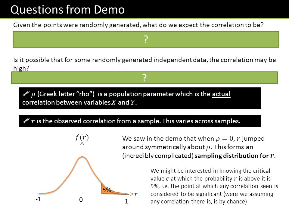 Questions from Demo Given the points were randomly generated, what do we expect the correlation to be