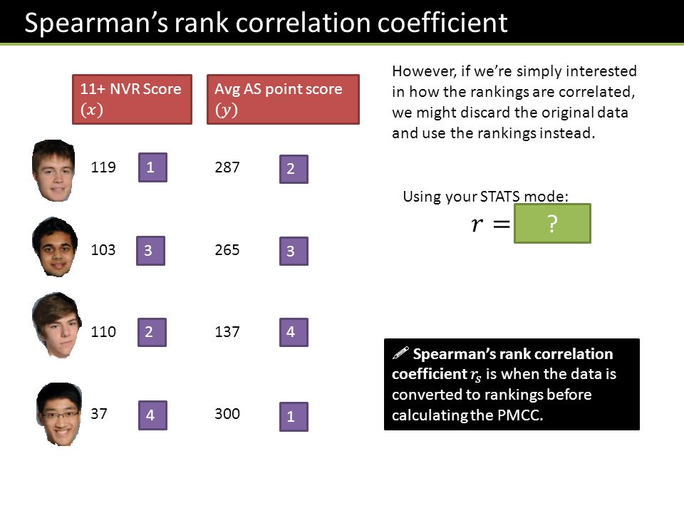 Spearman's rank correlation coefficient