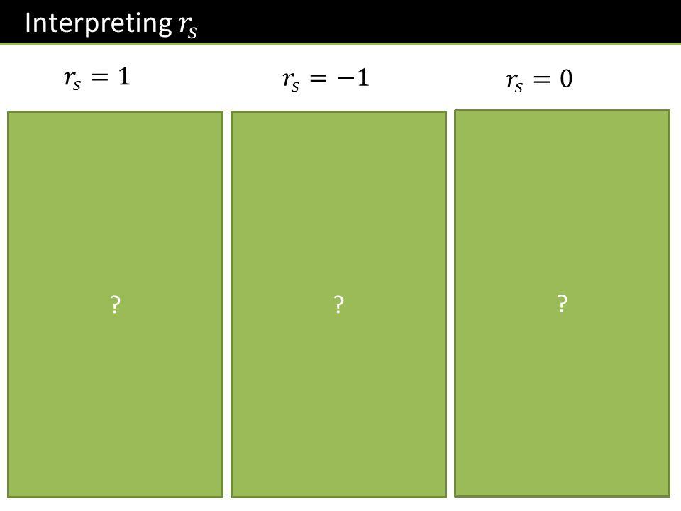 Interpreting 𝑟 𝑠 𝑟 𝑠 =1 𝑟 𝑠 =−1 𝑟 𝑠 =0