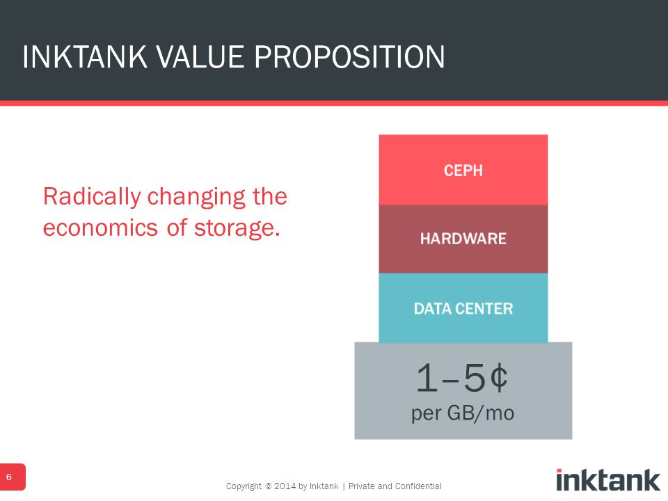INKTANK VALUE PROPOSITION