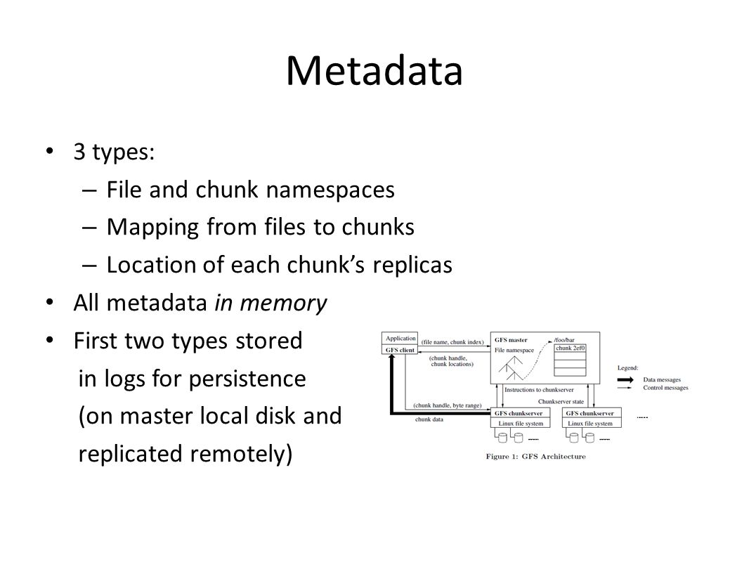 Metadata 3 types: File and chunk namespaces