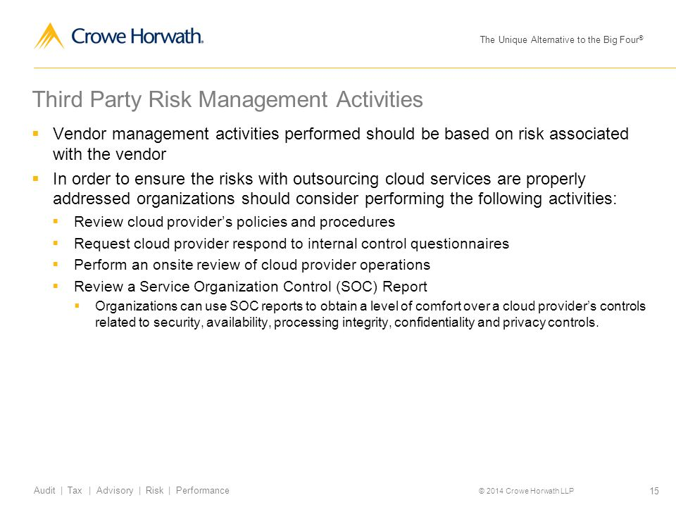 Third Party Risk Management Activities