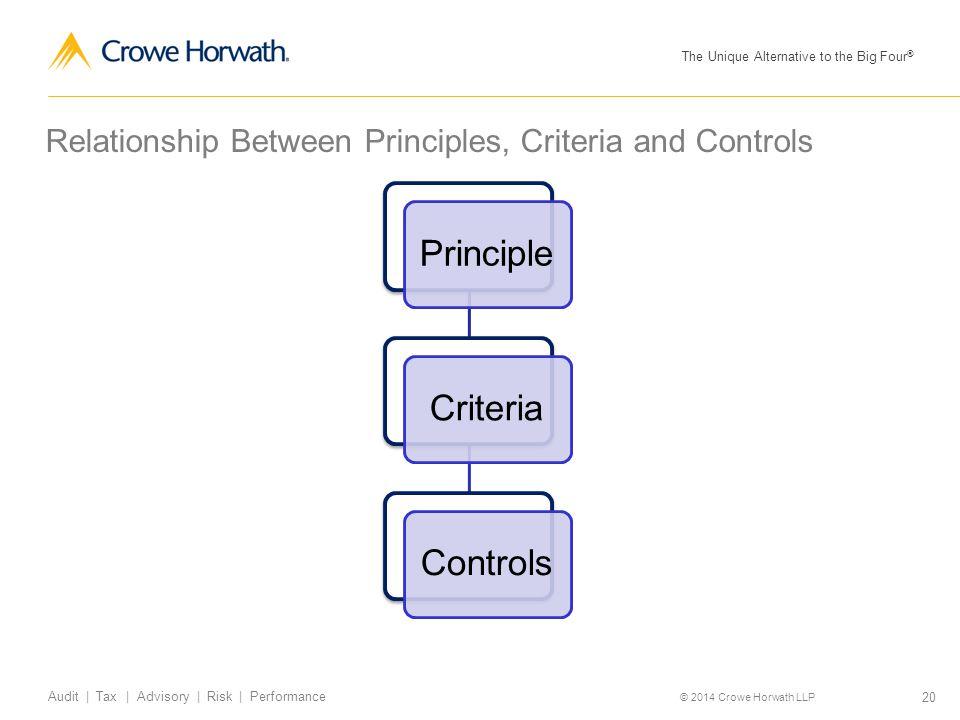 Relationship Between Principles, Criteria and Controls