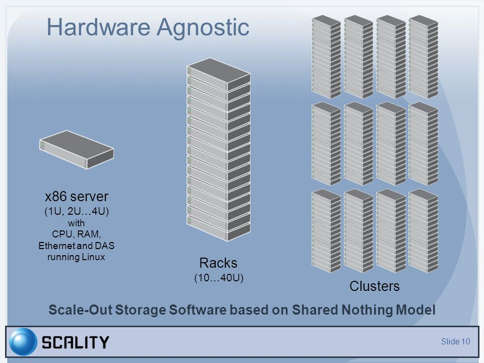 Scale-Out Storage Software based on Shared Nothing Model