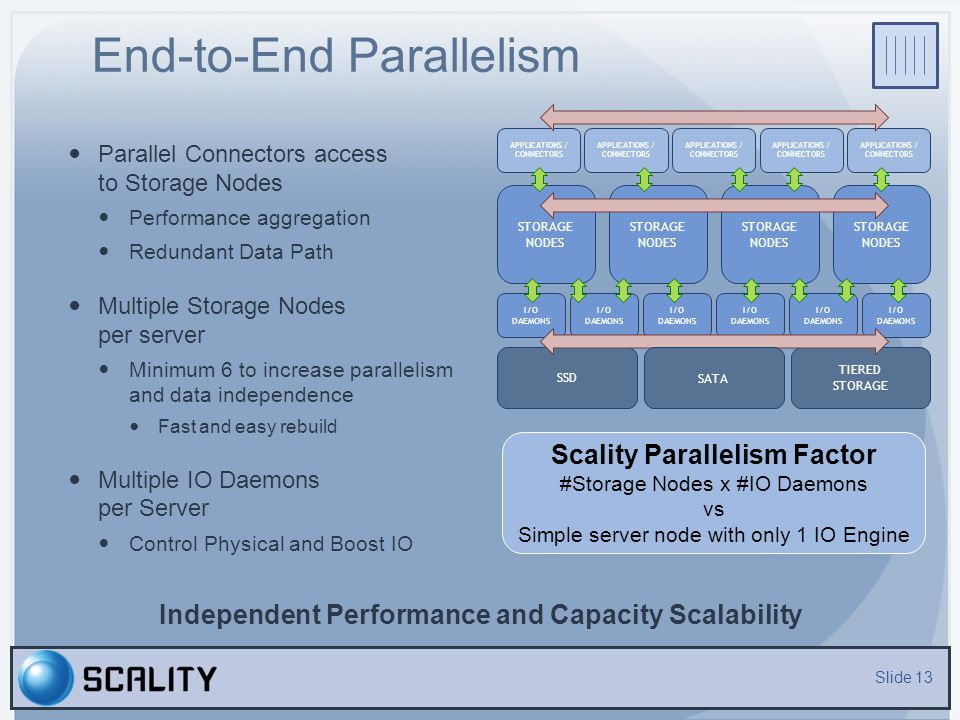 End-to-End Parallelism