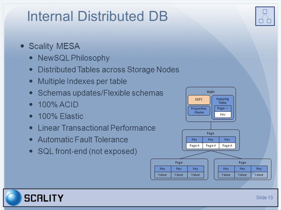 Internal Distributed DB