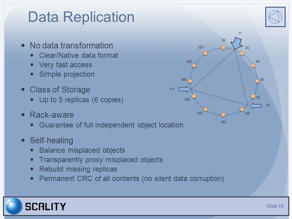 Data Replication No data transformation Class of Storage Rack-aware