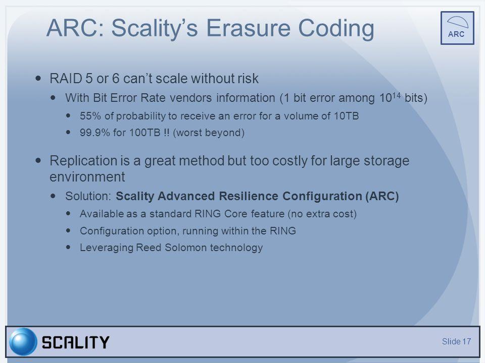ARC: Scality's Erasure Coding