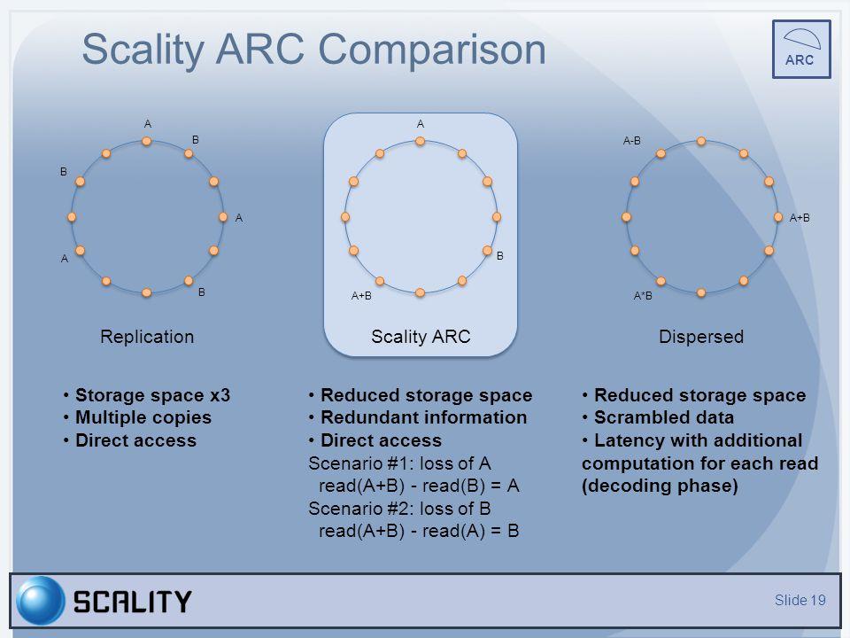 Scality ARC Comparison