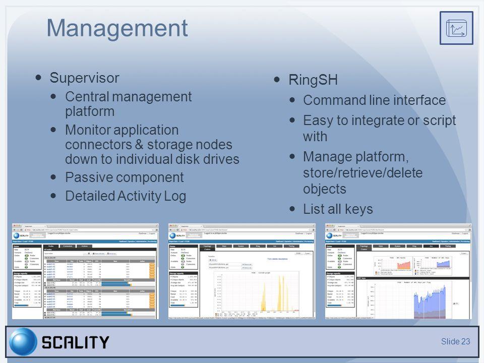 Management Supervisor RingSH Central management platform