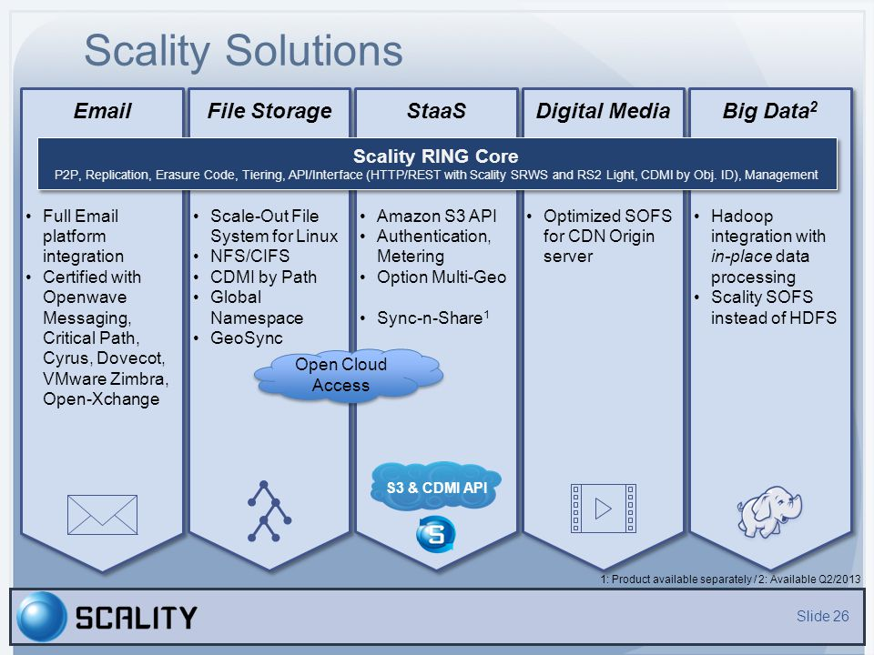 Scality Solutions Email File Storage StaaS Digital Media Big Data2