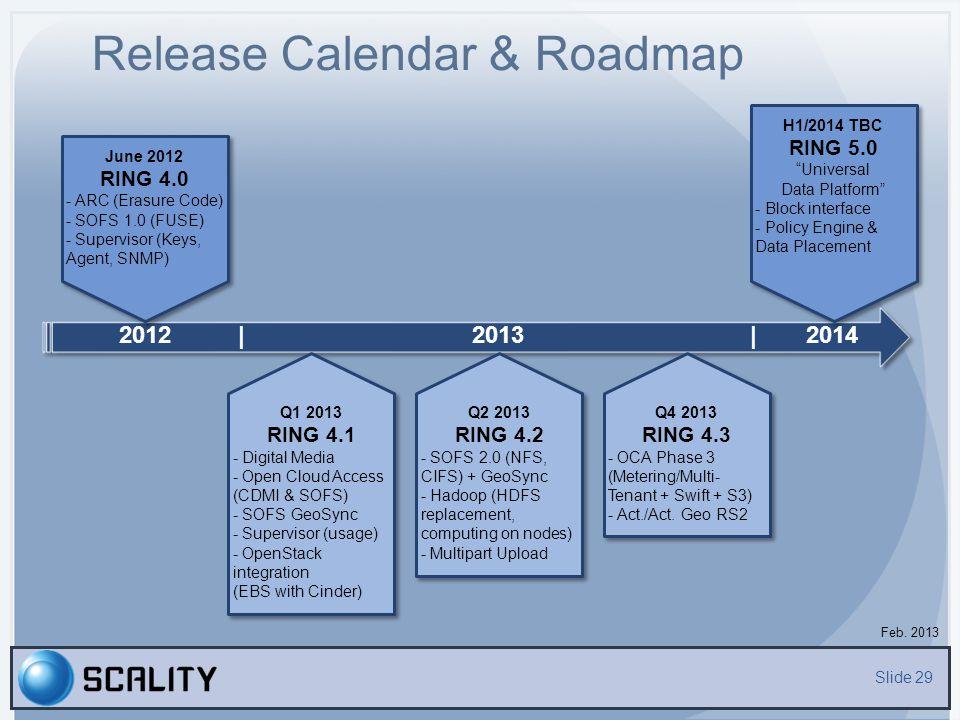 Release Calendar & Roadmap