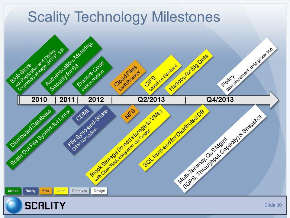 Scality Technology Milestones