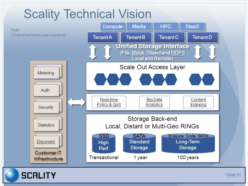 Scality Technical Vision