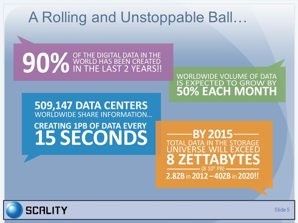 A Rolling and Unstoppable Ball…
