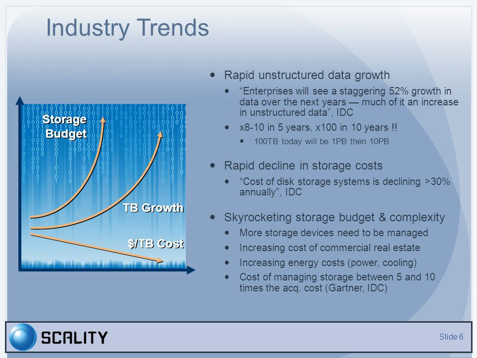 Industry Trends Rapid unstructured data growth