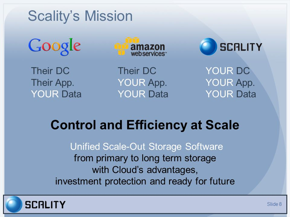 Control and Efficiency at Scale