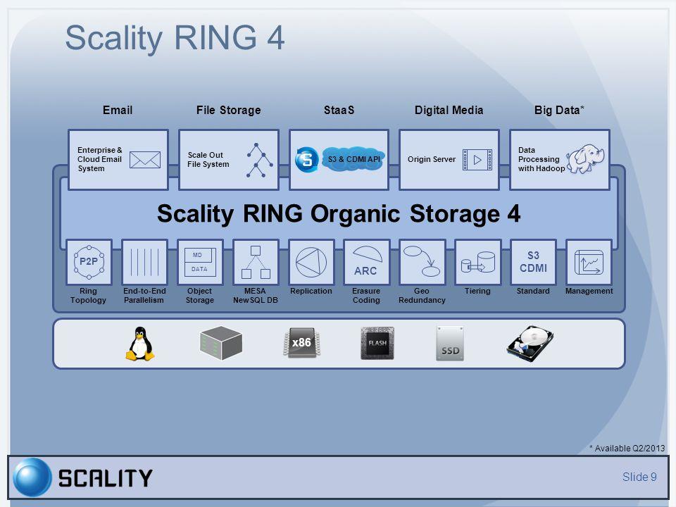 Scality RING Organic Storage 4
