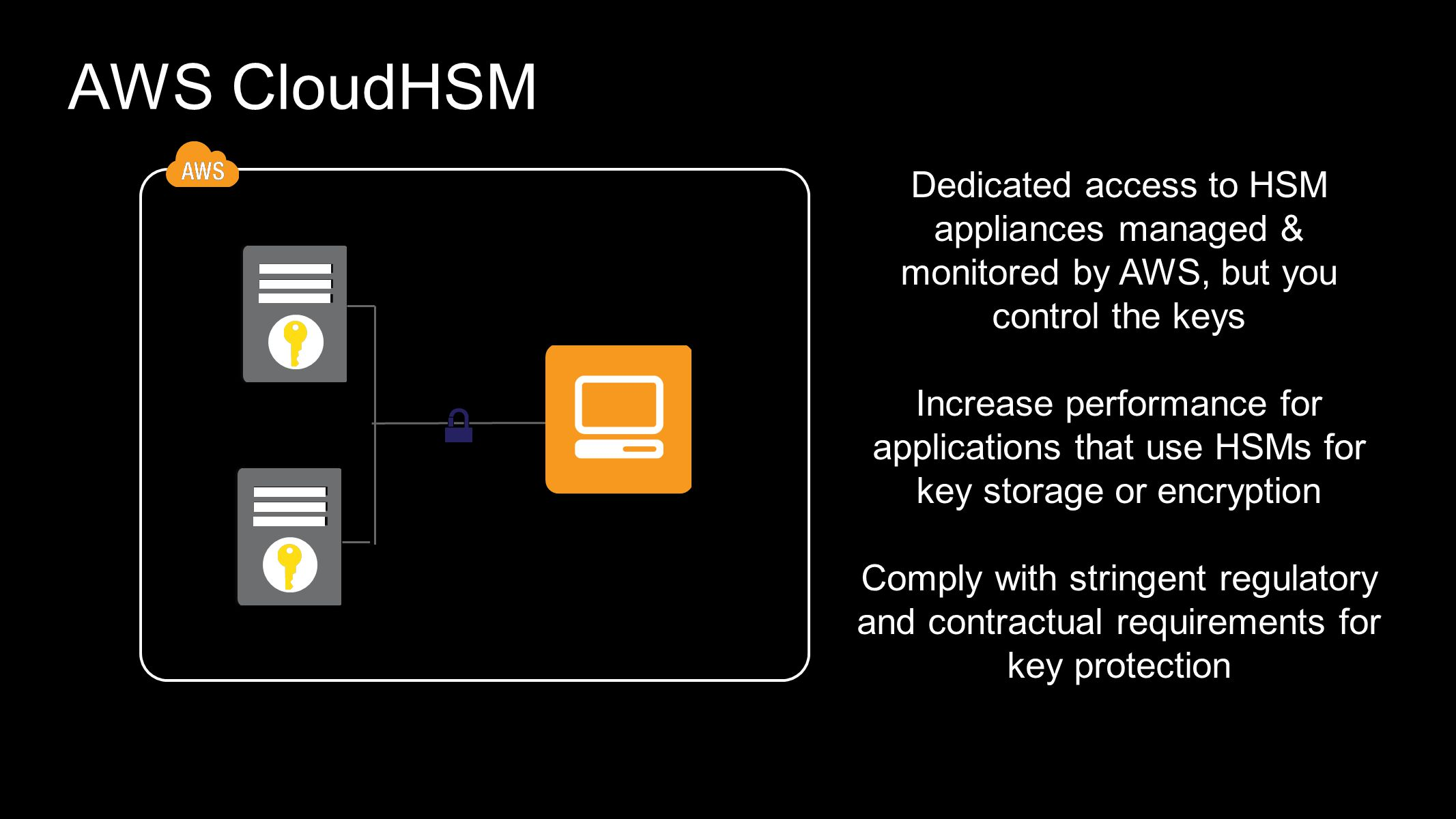 AWS CloudHSM Dedicated access to HSM appliances managed & monitored by AWS, but you control the keys.