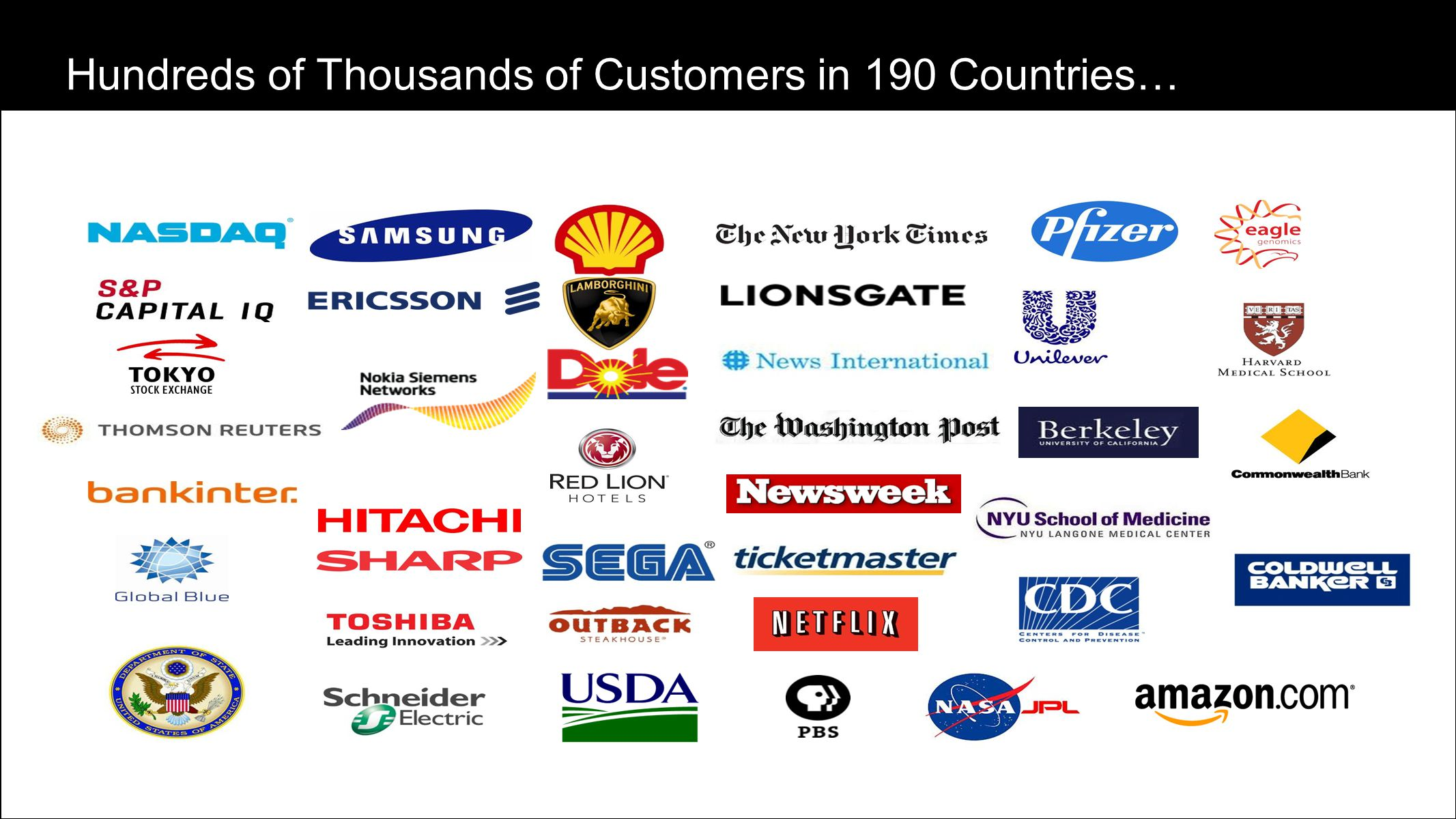 Hundreds of Thousands of Customers in 190 Countries…