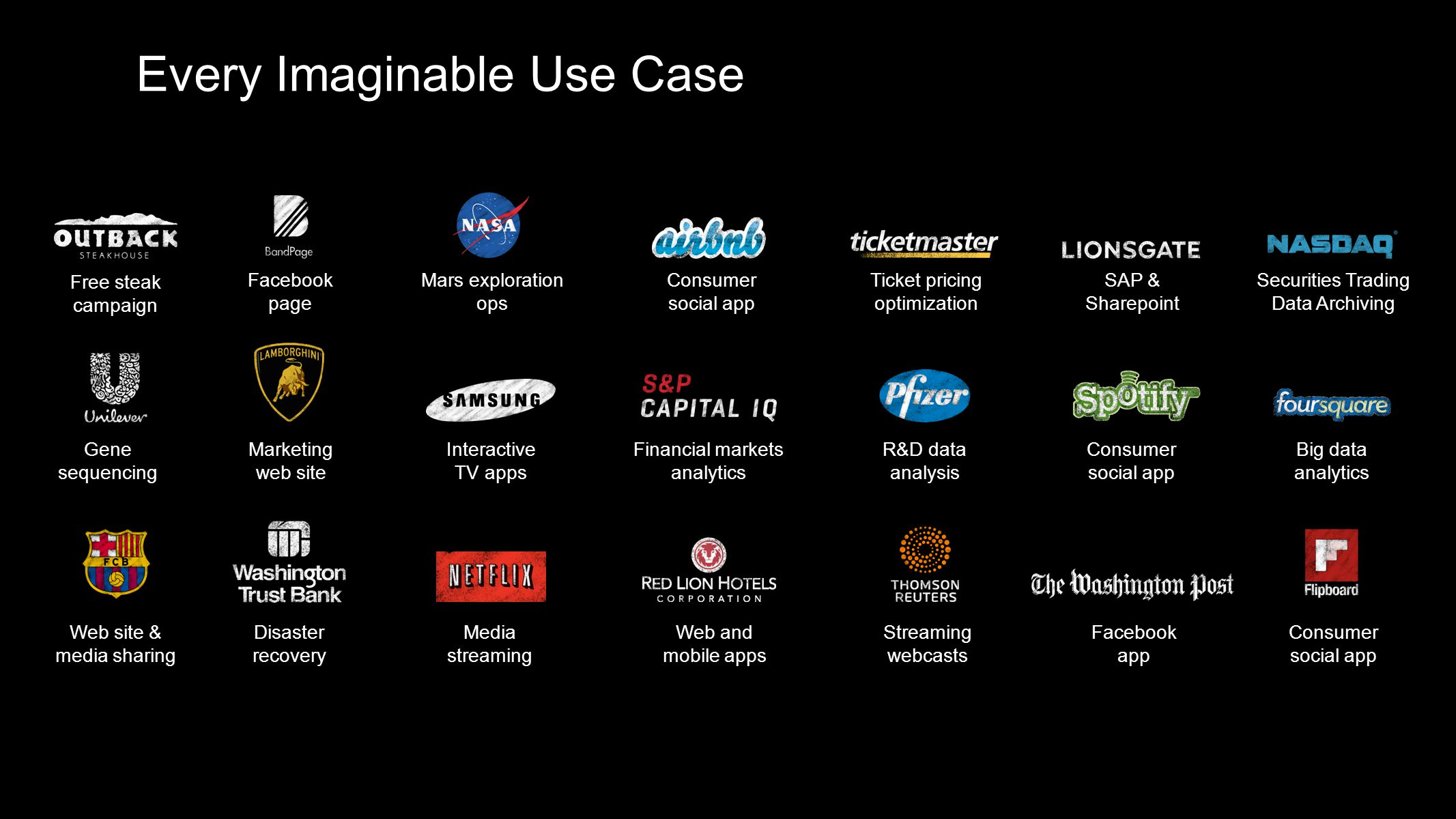 Every Imaginable Use Case