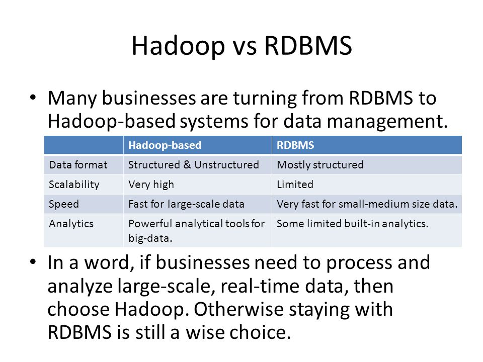 Hadoop vs RDBMS Many businesses are turning from RDBMS to Hadoop-based systems for data management.