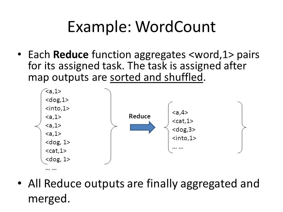 Example: WordCount
