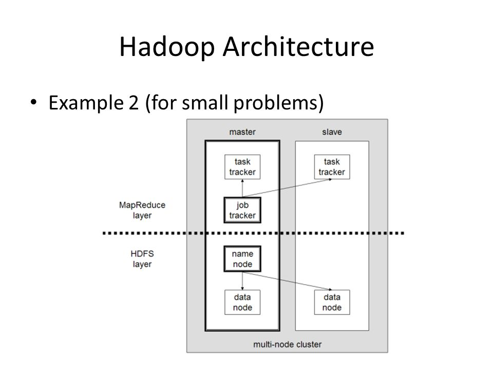 Hadoop Architecture Example 2 (for small problems)