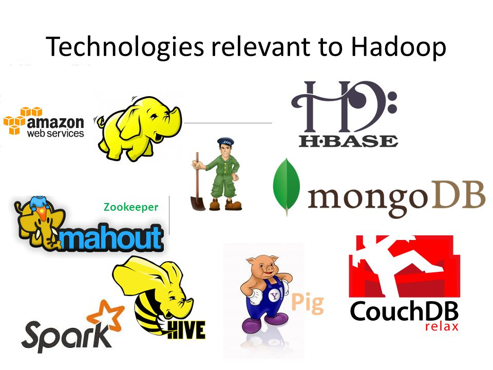Technologies relevant to Hadoop
