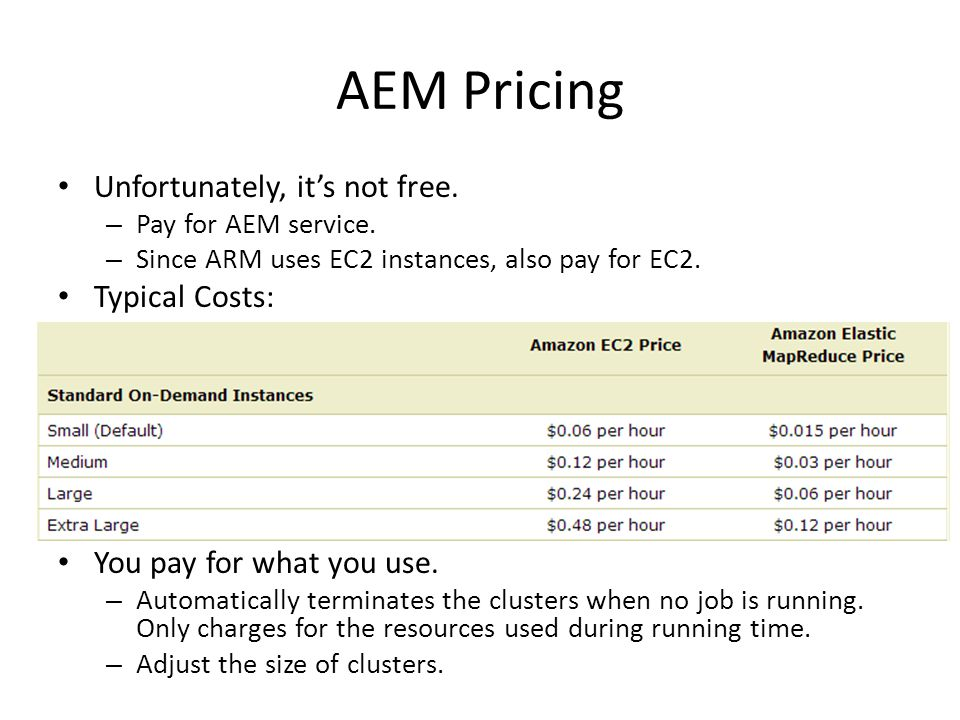 AEM Pricing Unfortunately, it's not free. Typical Costs: