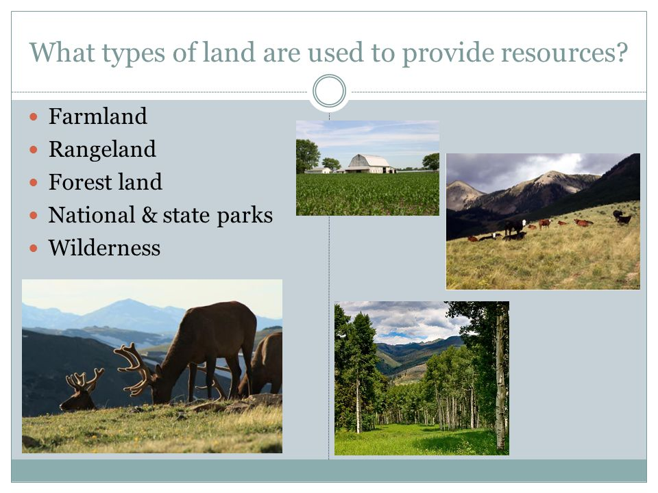 What types of land are used to provide resources