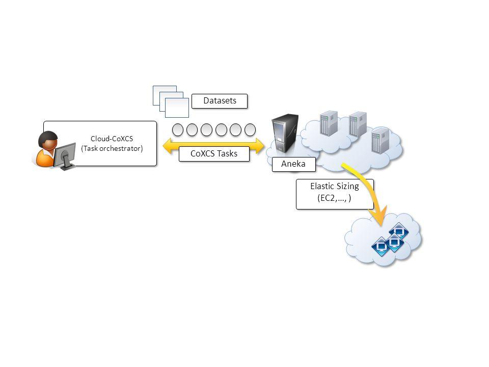 Datasets CoXCS Tasks Aneka Elastic Sizing (EC2,…, ) Cloud-CoXCS