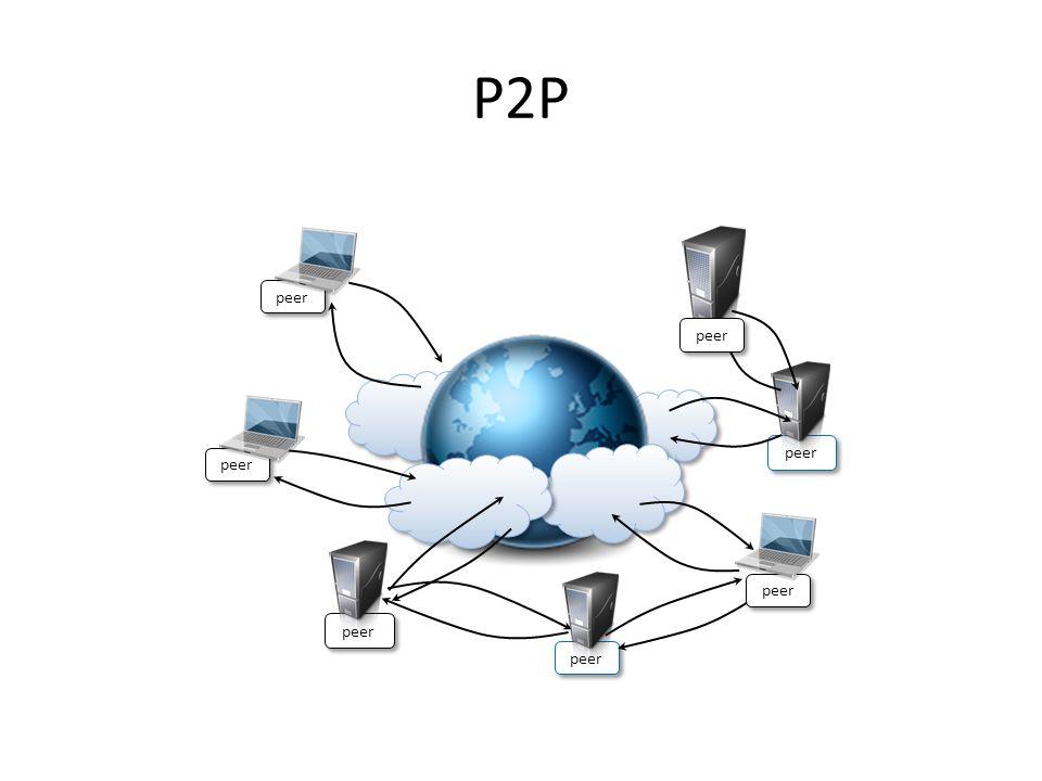 P2P peer