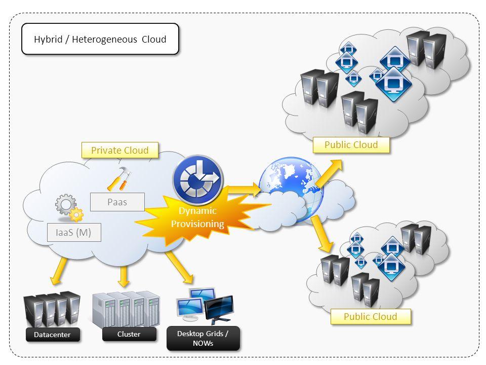 Hybrid / Heterogeneous Cloud