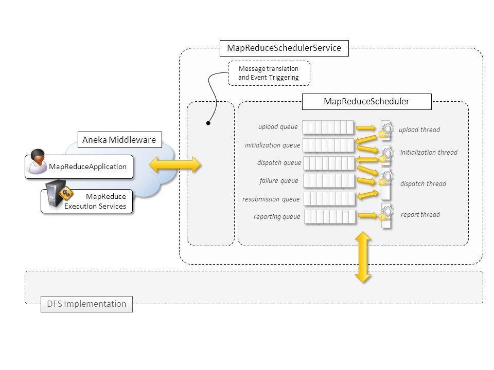MapReduceSchedulerService