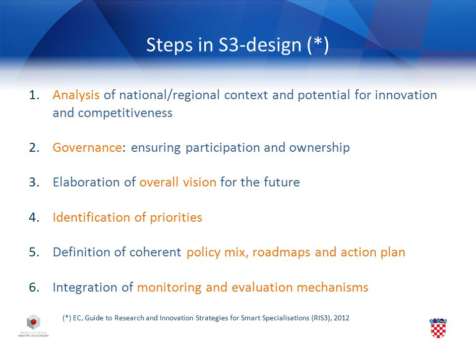 Steps in S3-design (*) Analysis of national/regional context and potential for innovation and competitiveness.