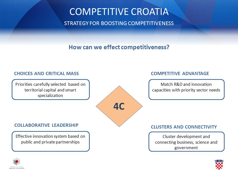 COMPETITIVE CROATIA STRATEGY FOR BOOSTING COMPETITIVENESS