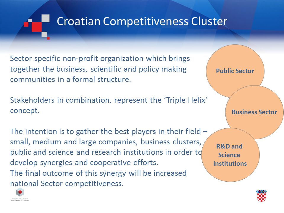Croatian Competitiveness Cluster