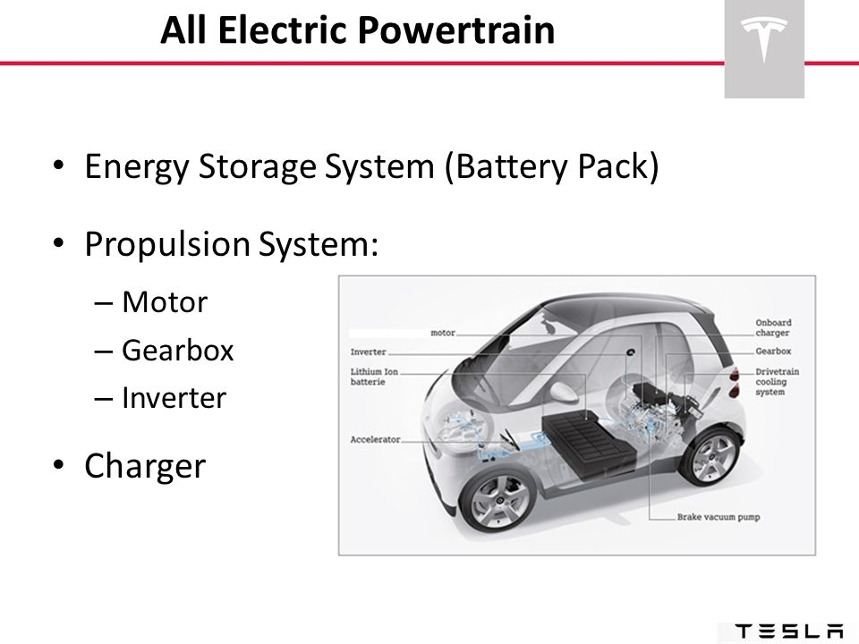 All Electric Powertrain