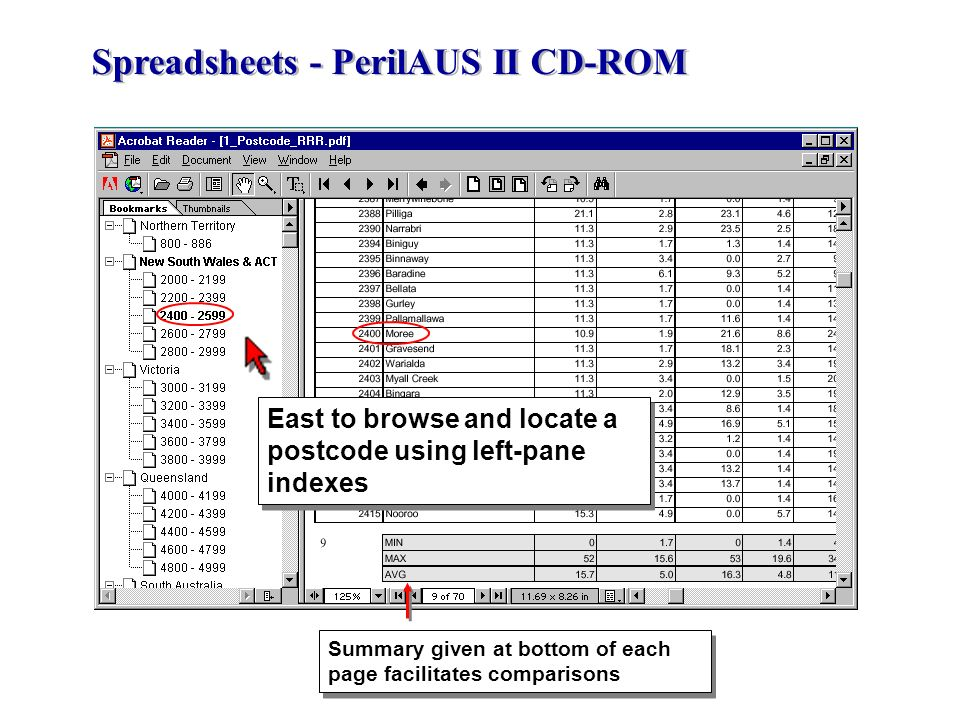 Spreadsheets - PerilAUS II CD-ROM