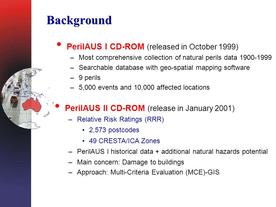 Background PerilAUS I CD-ROM (released in October 1999)
