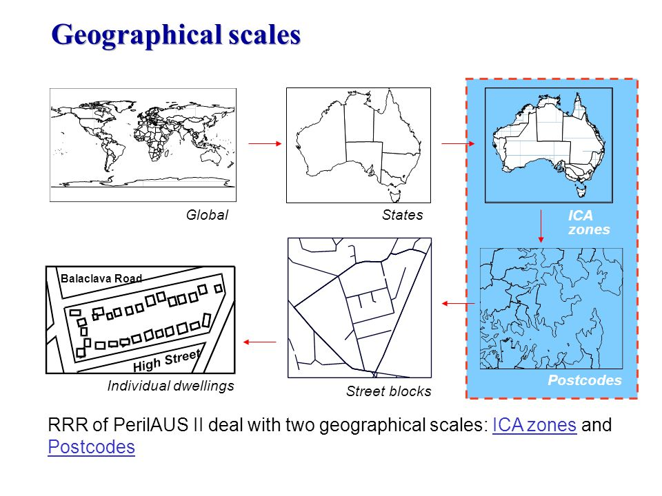 Geographical scales Global. States. ICA. zones. Balaclava Road. Individual dwellings. Postcodes.