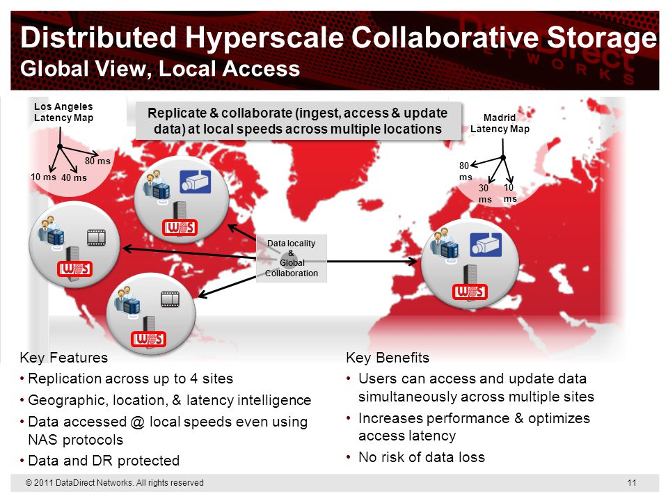 Distributed Hyperscale Collaborative Storage Global View, Local Access