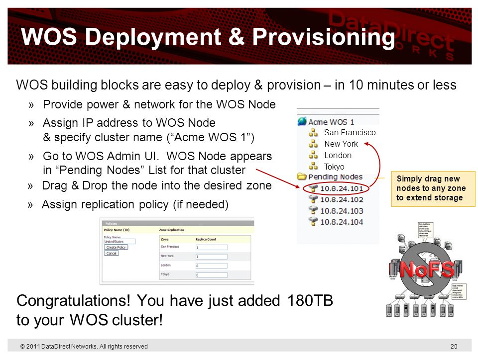 WOS Deployment & Provisioning